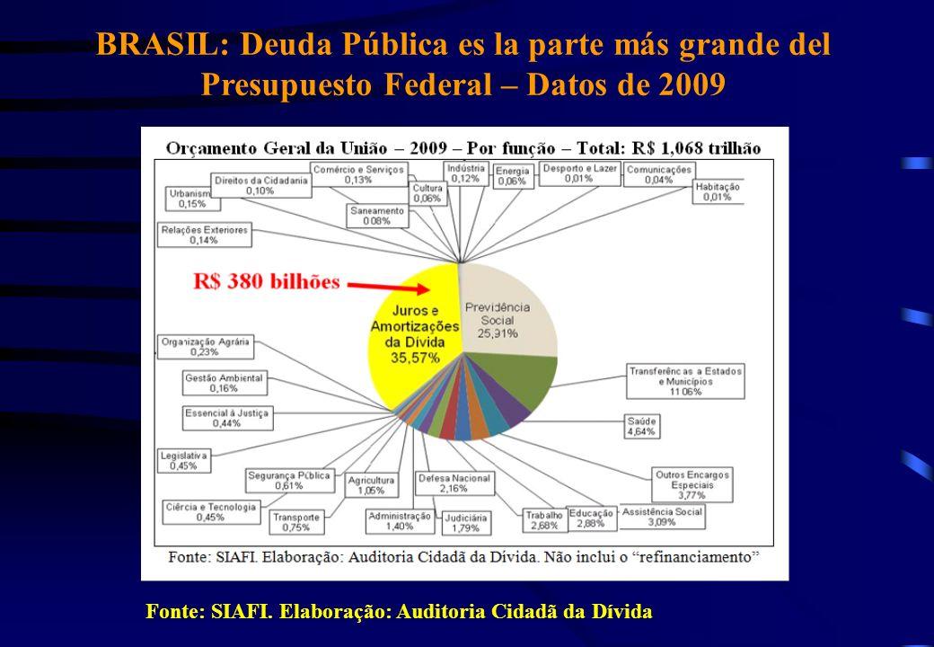BRASIL: Deuda Pública es la parte más grande del Presupuesto Federal – Datos de 2009