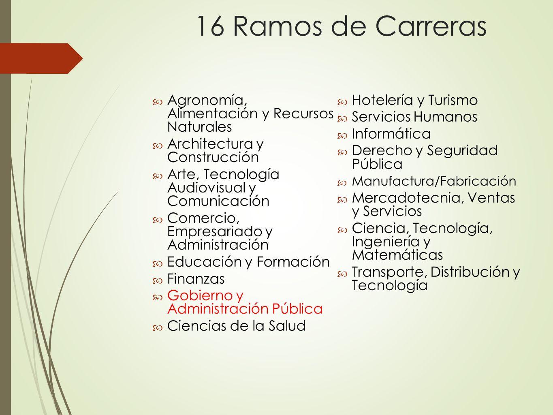 16 Ramos de Carreras Agronomía, Alimentación y Recursos Naturales