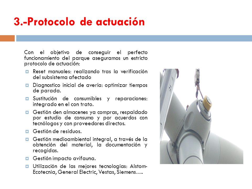 3.-Protocolo de actuación