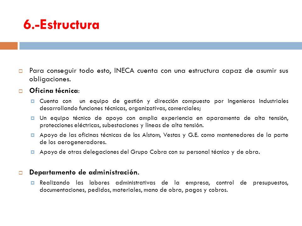 6.-Estructura Para conseguir todo esto, INECA cuenta con una estructura capaz de asumir sus obligaciones.