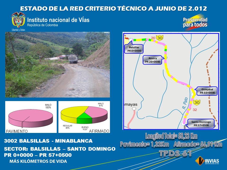ESTADO DE LA RED CRITERIO TÉCNICO A JUNIO DE 2.012