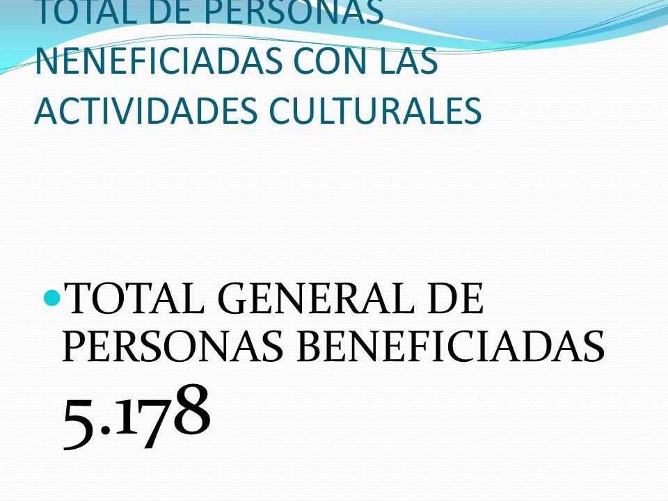 TOTAL DE PERSONAS NENEFICIADAS CON LAS ACTIVIDADES CULTURALES