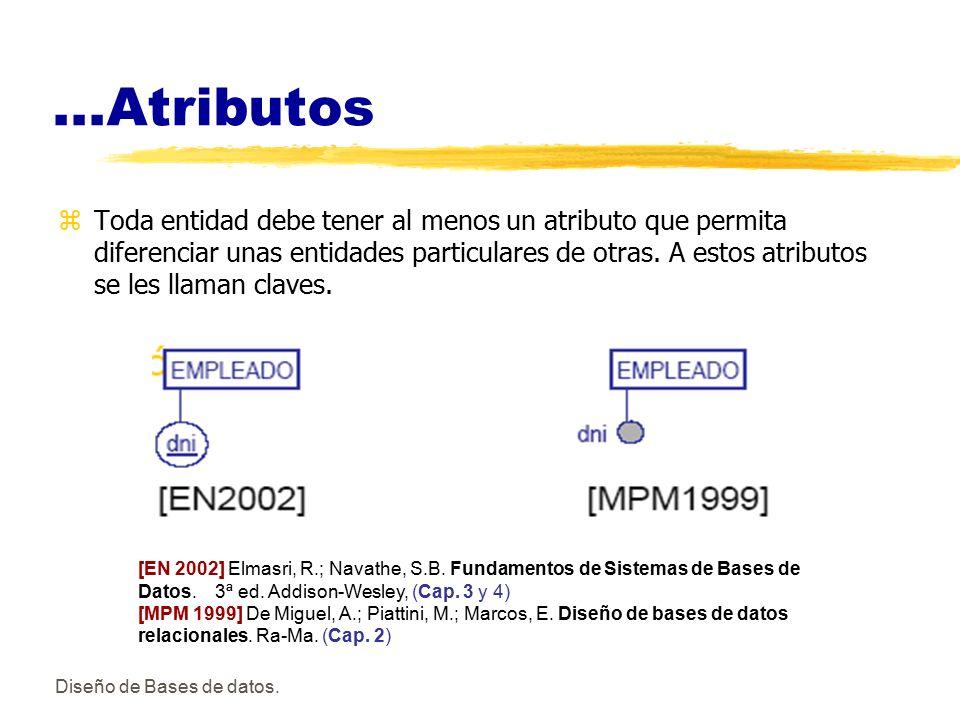DISEÑO DE BASES DE DATOS RELACIONALES - ppt video online descargar