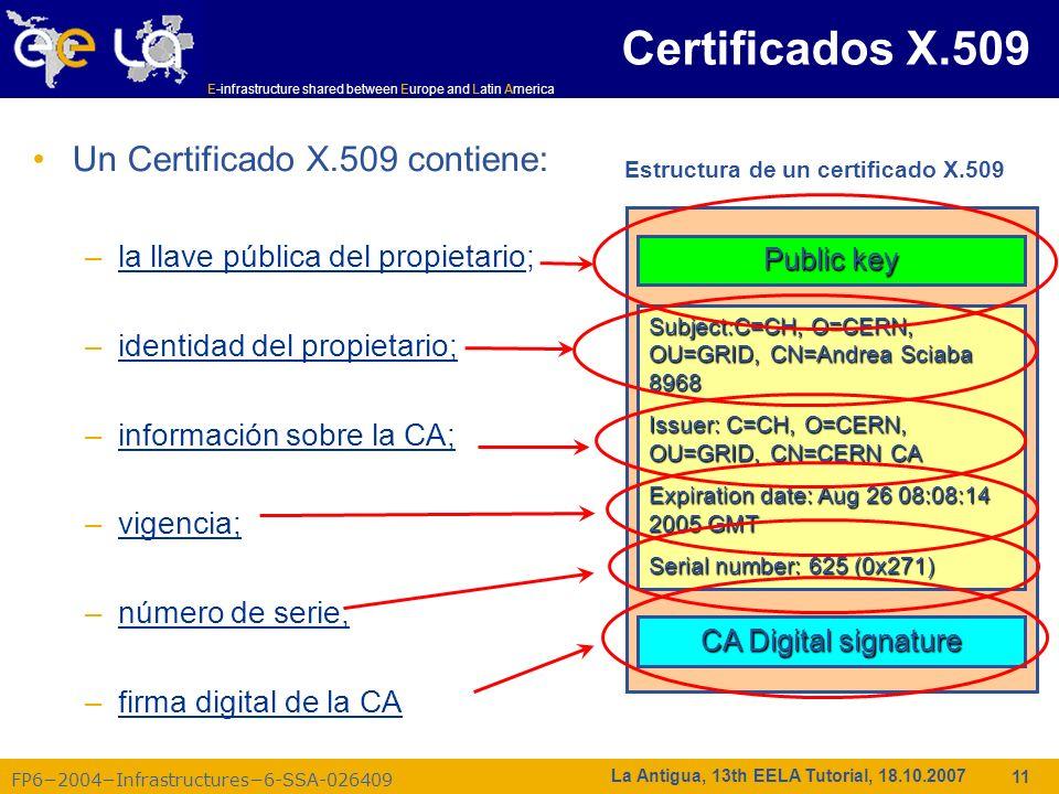 Certificados X.509 Un Certificado X.509 contiene: