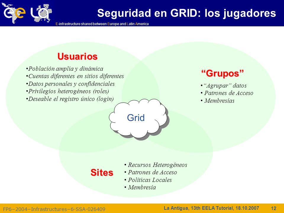 Seguridad en GRID: los jugadores