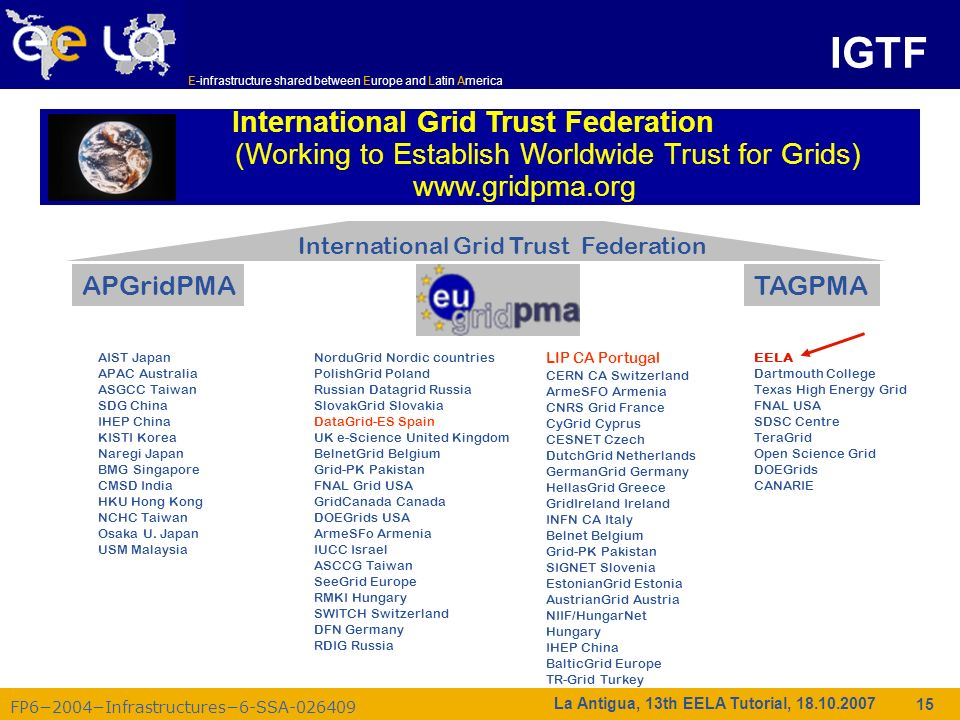 (Working to Establish Worldwide Trust for Grids)