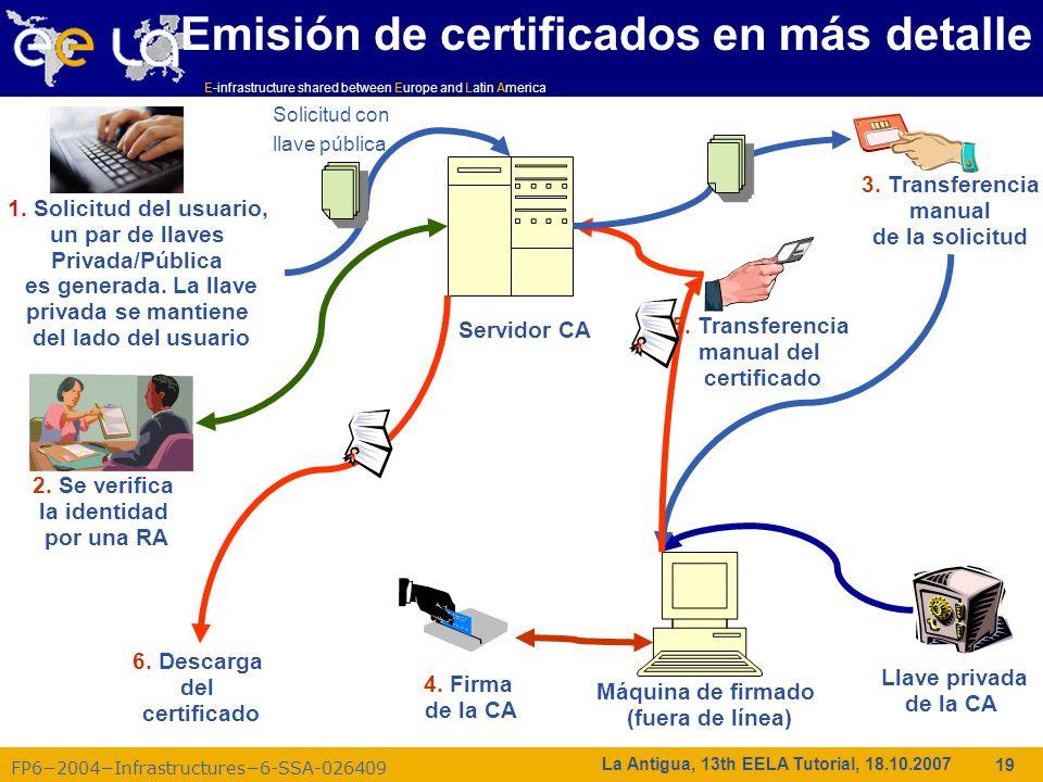 Emisión de certificados en más detalle