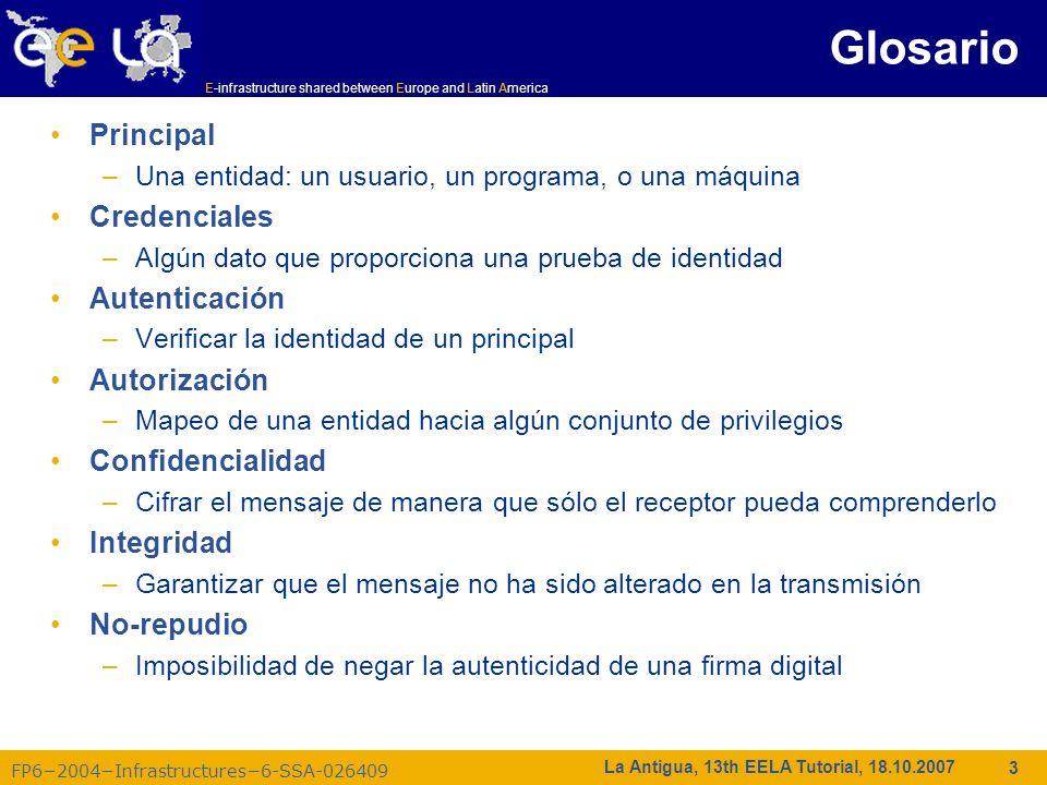 Glosario Principal Credenciales Autenticación Autorización