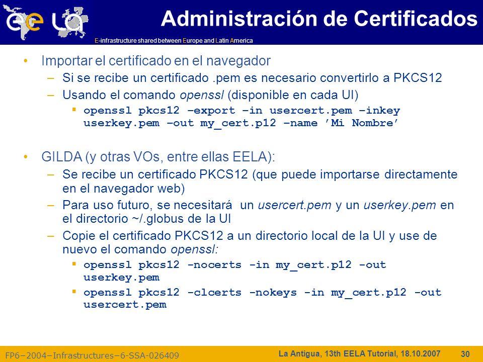 Administración de Certificados