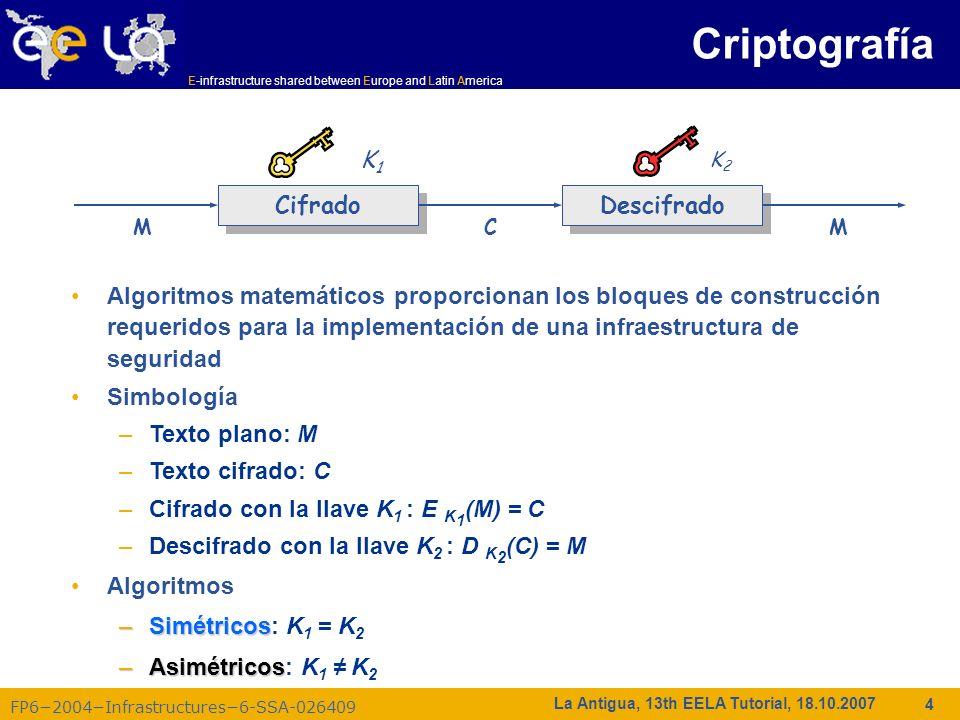 Criptografía K1 Cifrado Descifrado
