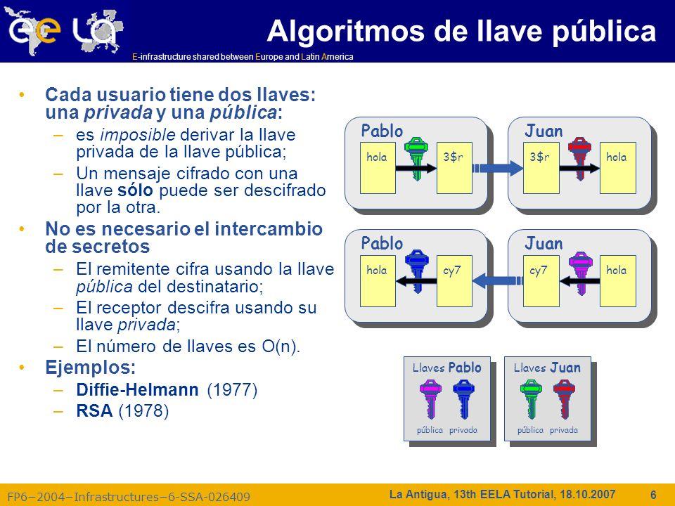 Algoritmos de llave pública