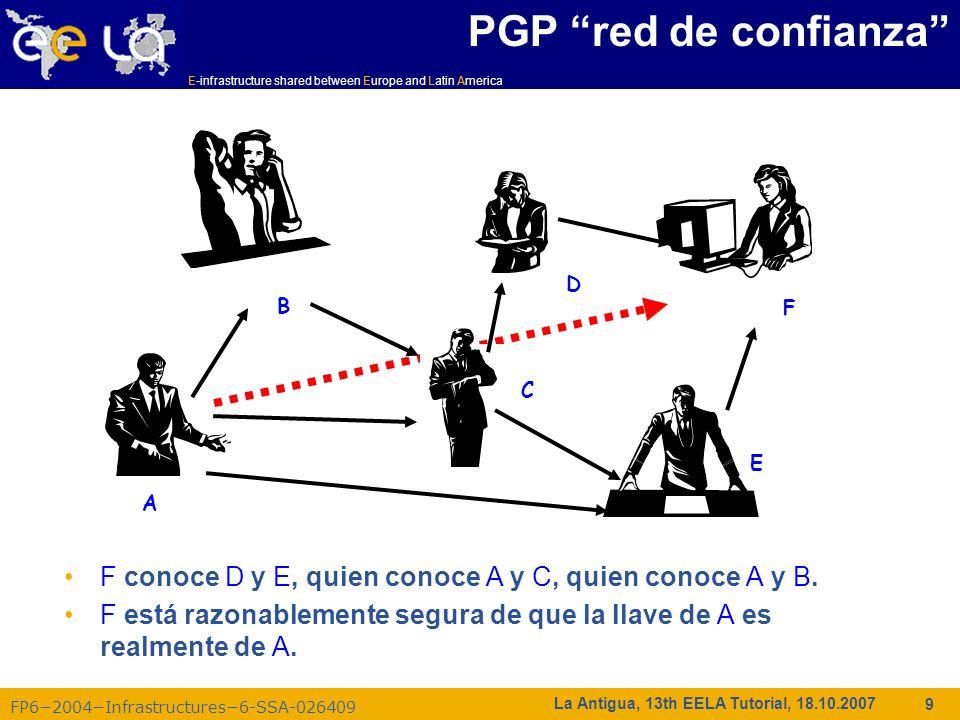 PGP red de confianza D. B. F. C. E. A. F conoce D y E, quien conoce A y C, quien conoce A y B.