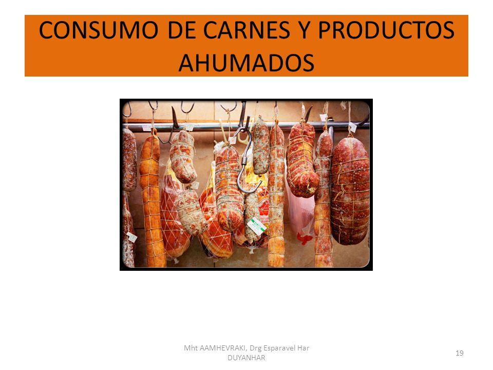 CONSUMO DE CARNES Y PRODUCTOS AHUMADOS