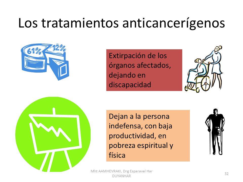 Los tratamientos anticancerígenos