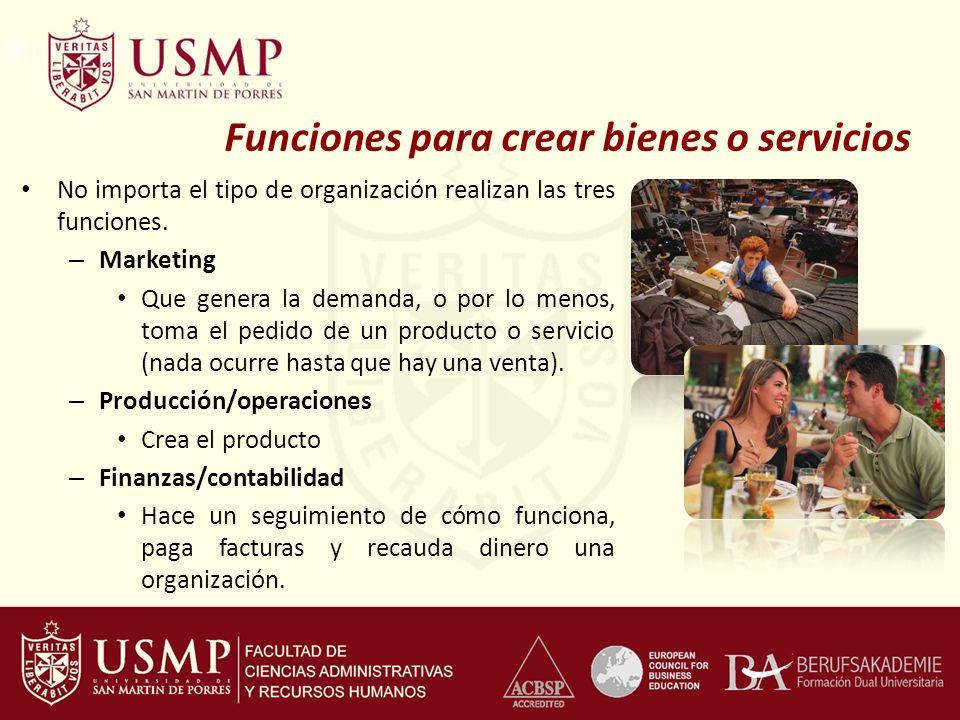 Funciones para crear bienes o servicios