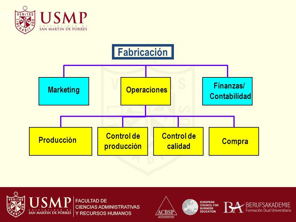 Fabricación Finanzas/ Marketing Operaciones Contabilidad Control de