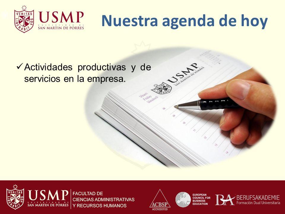 Nuestra agenda de hoy Actividades productivas y de servicios en la empresa.