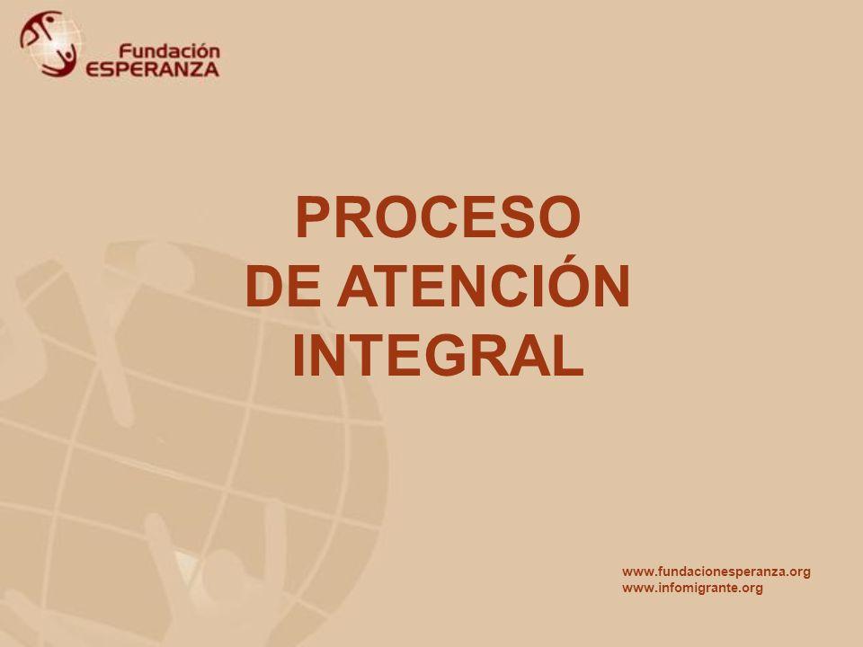 PROCESO DE ATENCIÓN INTEGRAL