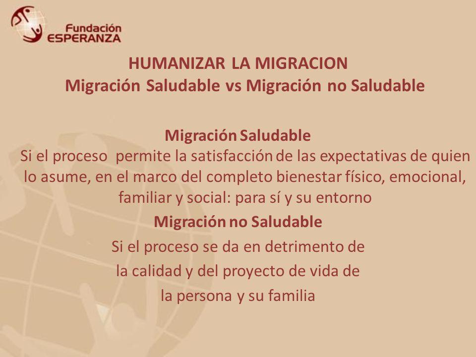 HUMANIZAR LA MIGRACION Migración Saludable vs Migración no Saludable