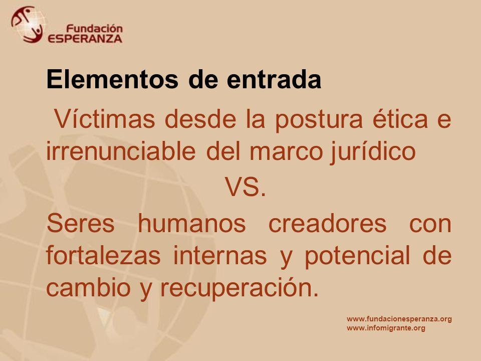 Elementos de entrada Víctimas desde la postura ética e irrenunciable del marco jurídico. VS.