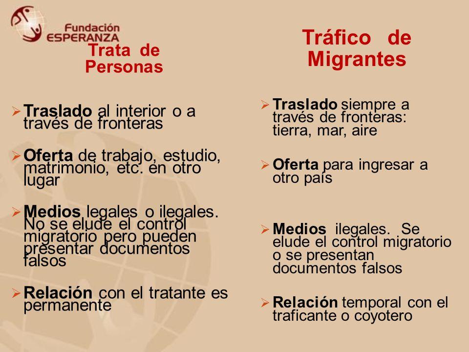 Tráfico de Migrantes Trata de Personas