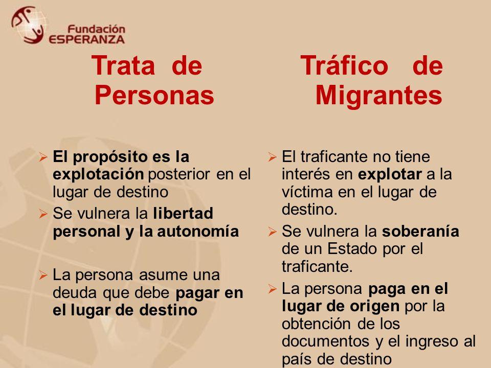 Trata de Personas Tráfico de Migrantes