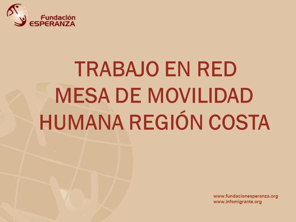 TRABAJO EN RED MESA DE MOVILIDAD HUMANA REGIÓN COSTA