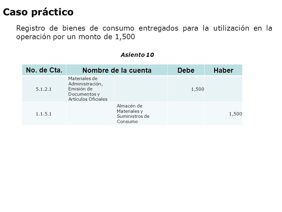 Caso práctico Registro de bienes de consumo entregados para la utilización en la operación por un monto de 1,500.