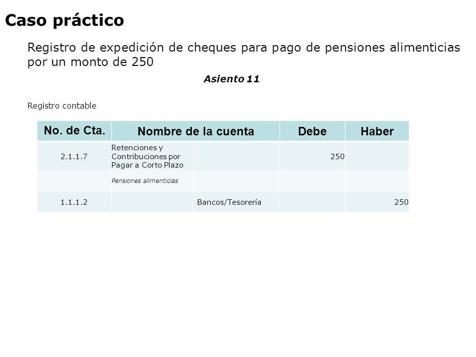 Caso práctico Registro de expedición de cheques para pago de pensiones alimenticias por un monto de 250.