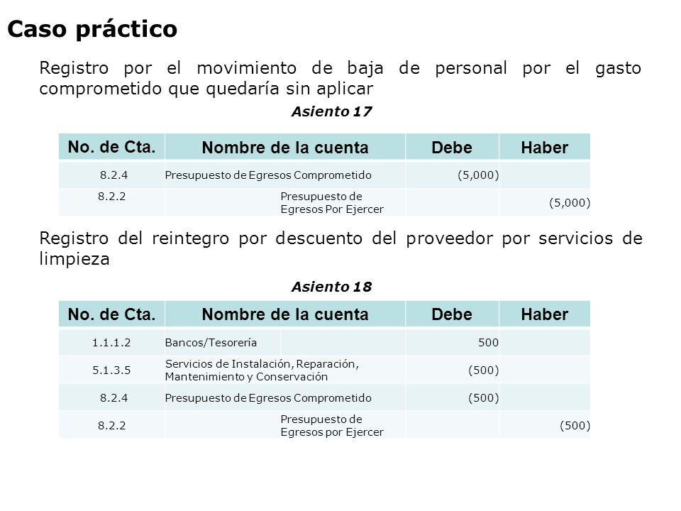 Caso práctico Registro por el movimiento de baja de personal por el gasto comprometido que quedaría sin aplicar.