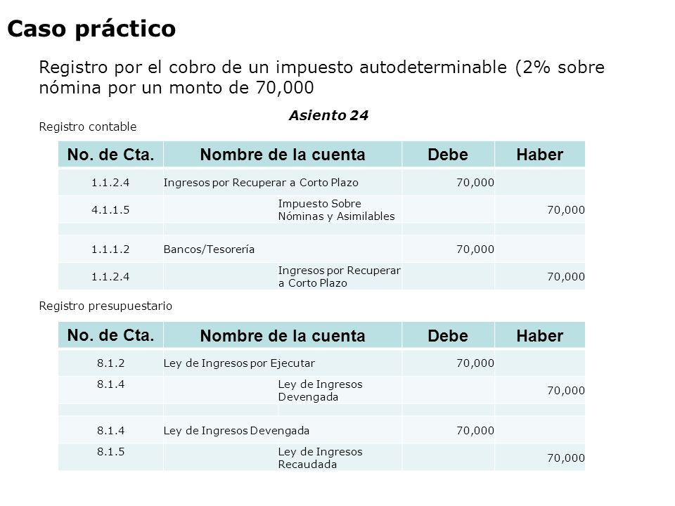 Caso práctico Registro por el cobro de un impuesto autodeterminable (2% sobre nómina por un monto de 70,000.