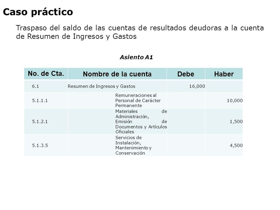 Caso práctico Traspaso del saldo de las cuentas de resultados deudoras a la cuenta de Resumen de Ingresos y Gastos.