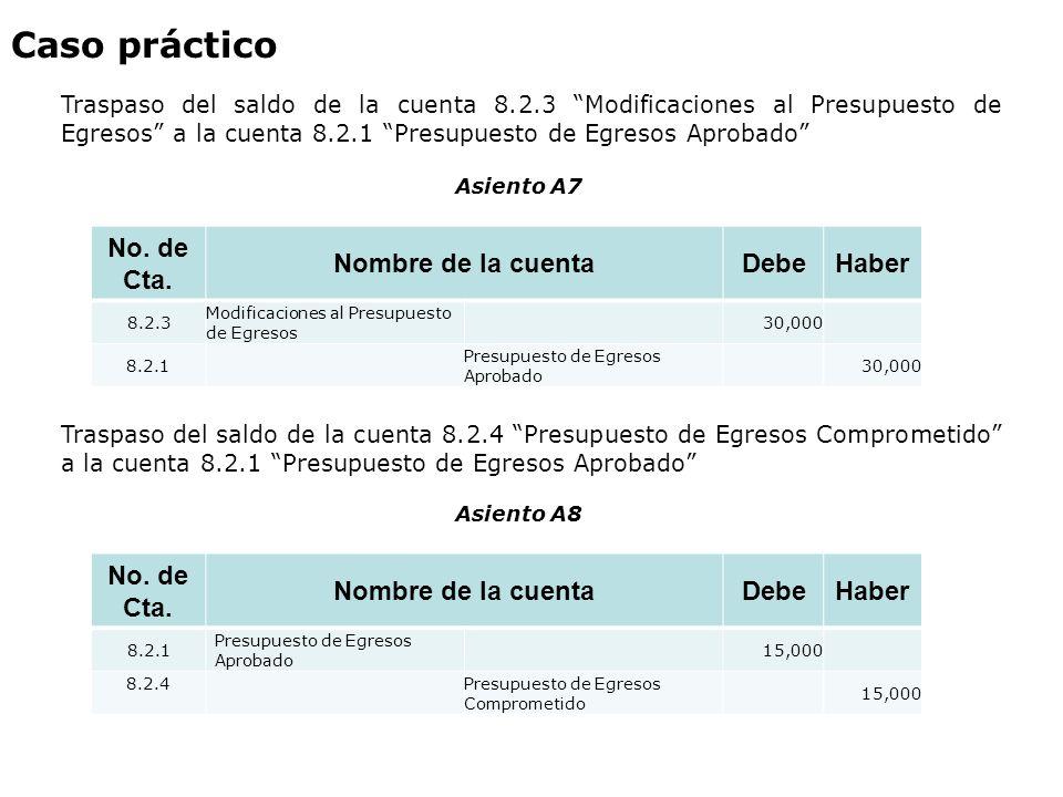 Caso práctico No. de Cta. Nombre de la cuenta Debe Haber No. de Cta.