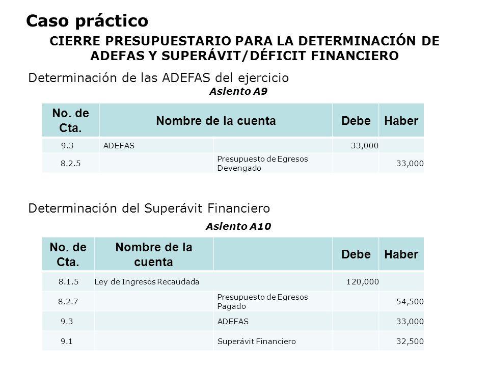 Caso práctico CIERRE PRESUPUESTARIO PARA LA DETERMINACIÓN DE ADEFAS Y SUPERÁVIT/DÉFICIT FINANCIERO.