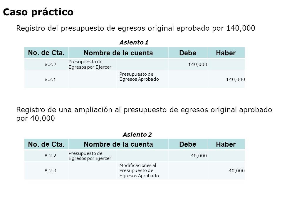 Caso práctico Registro del presupuesto de egresos original aprobado por 140,000. Asiento 1. No. de Cta.