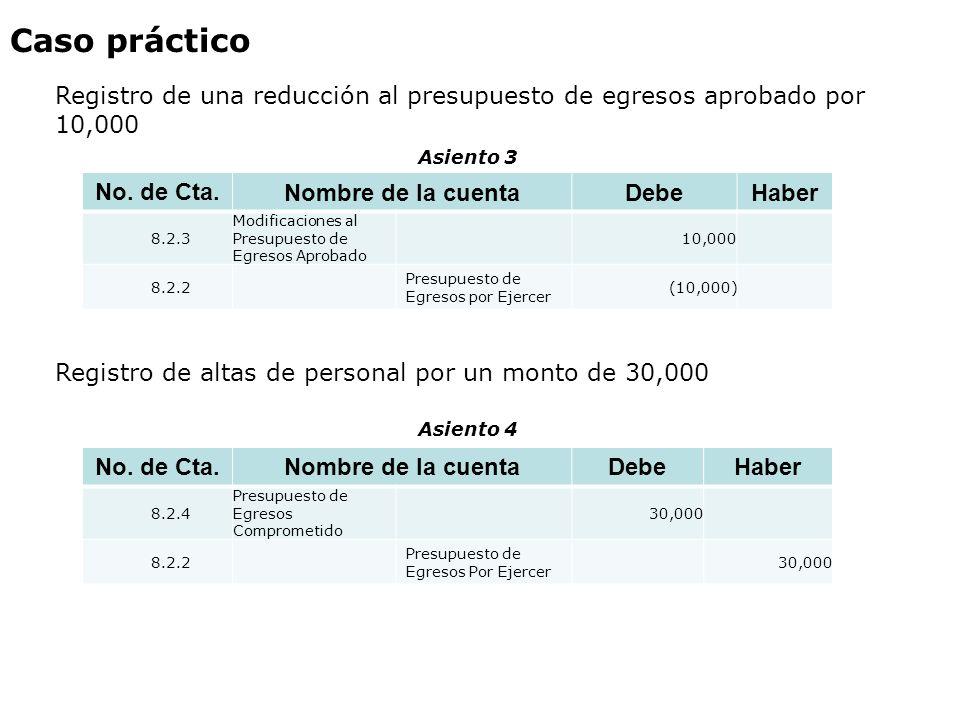 Caso práctico Registro de una reducción al presupuesto de egresos aprobado por 10,000. Asiento 3. No. de Cta.