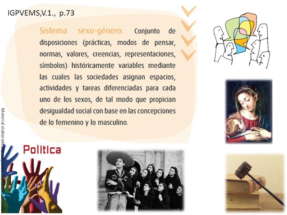 IGPVEMS,V.1., p.73 Material elaborado por Alejandra Hernández Arreola