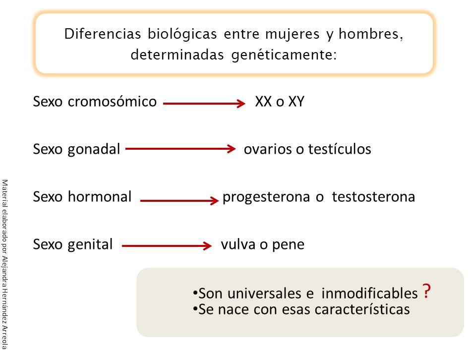 Sexo cromosómico XX o XY Sexo gonadal ovarios o testículos