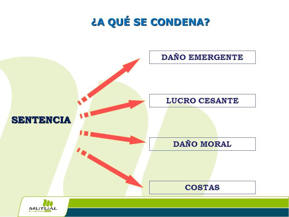 ¿A QUÉ SE CONDENA SENTENCIA DAÑO EMERGENTE LUCRO CESANTE DAÑO MORAL