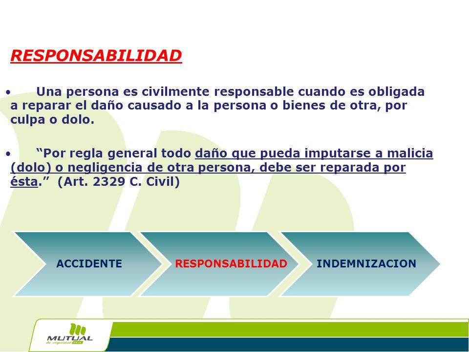 RESPONSABILIDAD Una persona es civilmente responsable cuando es obligada a reparar el daño causado a la persona o bienes de otra, por culpa o dolo.