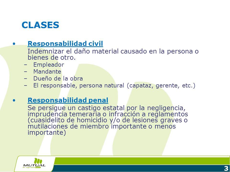 CLASES Responsabilidad civil