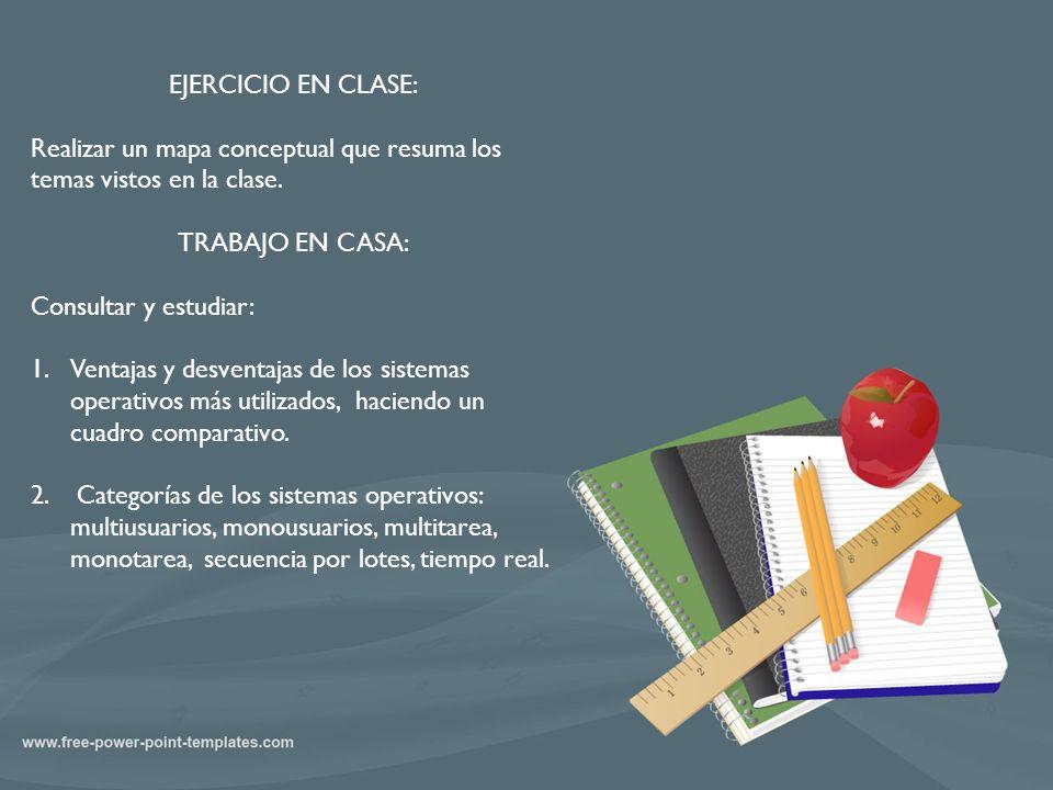EJERCICIO EN CLASE: Realizar un mapa conceptual que resuma los temas vistos en la clase. TRABAJO EN CASA: