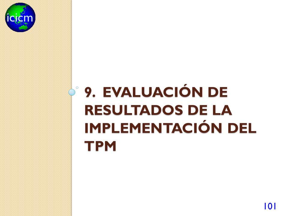 9. EVALUACIÓN DE RESULTADOS DE LA IMPLEMENTACIÓN DEL TpM