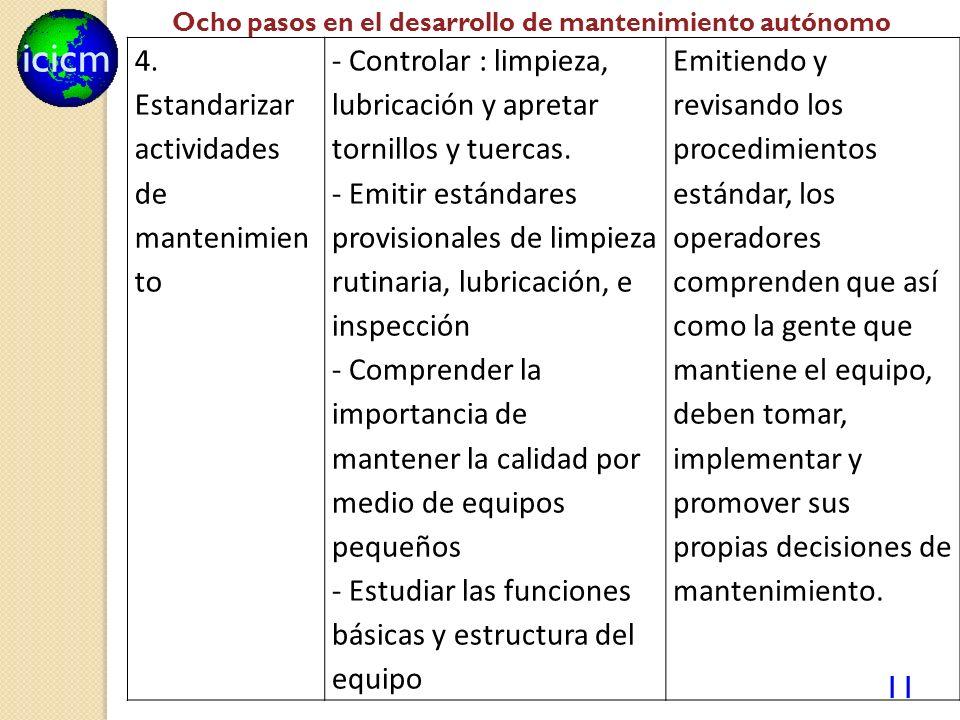 4. Estandarizar actividades de mantenimiento