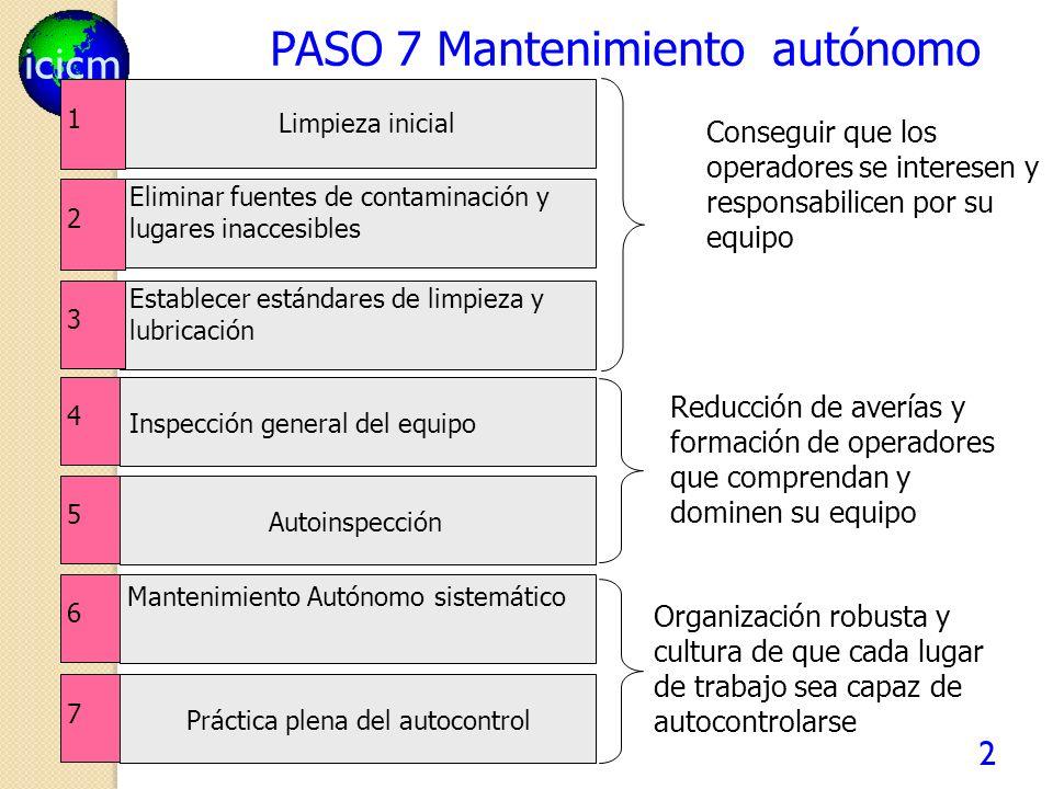 PASO 7 Mantenimiento autónomo