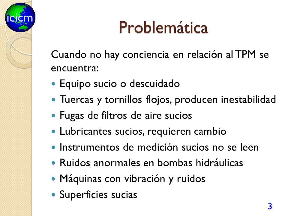 Problemática Cuando no hay conciencia en relación al TPM se encuentra: