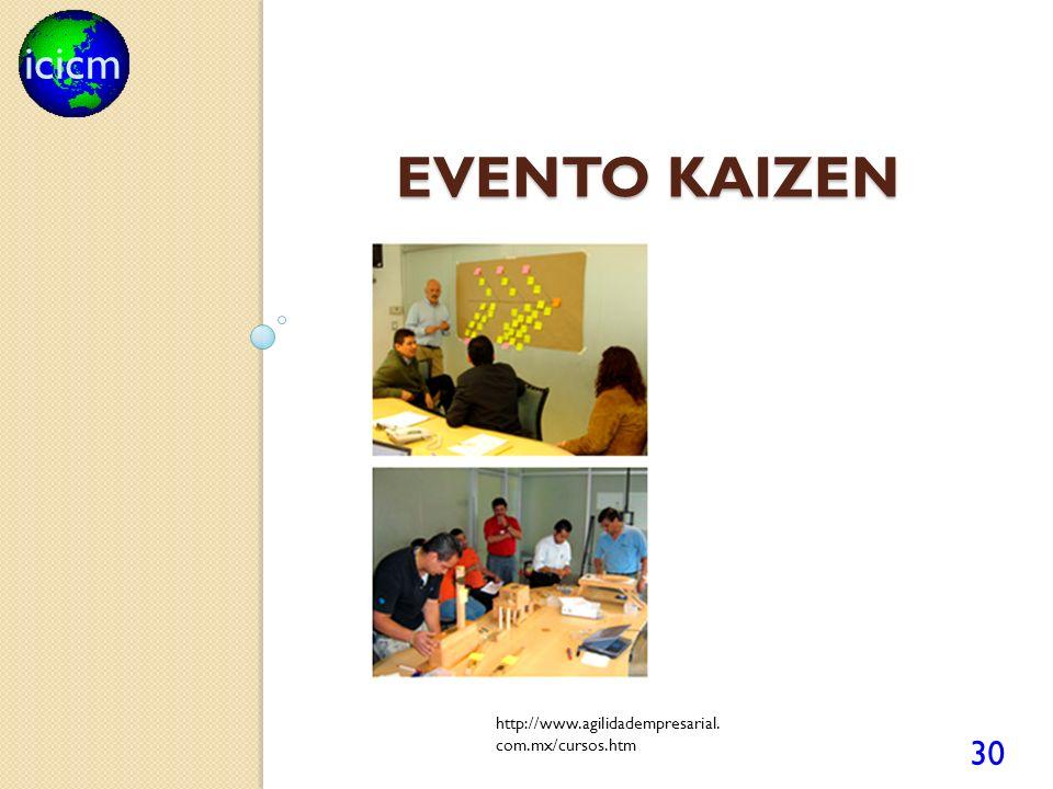 Evento kaizen http://www.agilidadempresarial.com.mx/cursos.htm