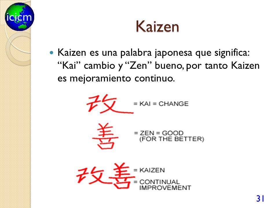 Kaizen Kaizen es una palabra japonesa que significa: Kai cambio y Zen bueno, por tanto Kaizen es mejoramiento continuo.