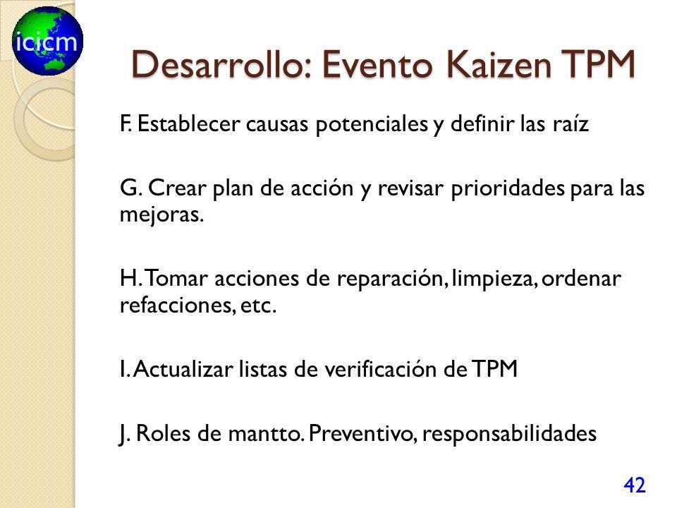 Desarrollo: Evento Kaizen TPM