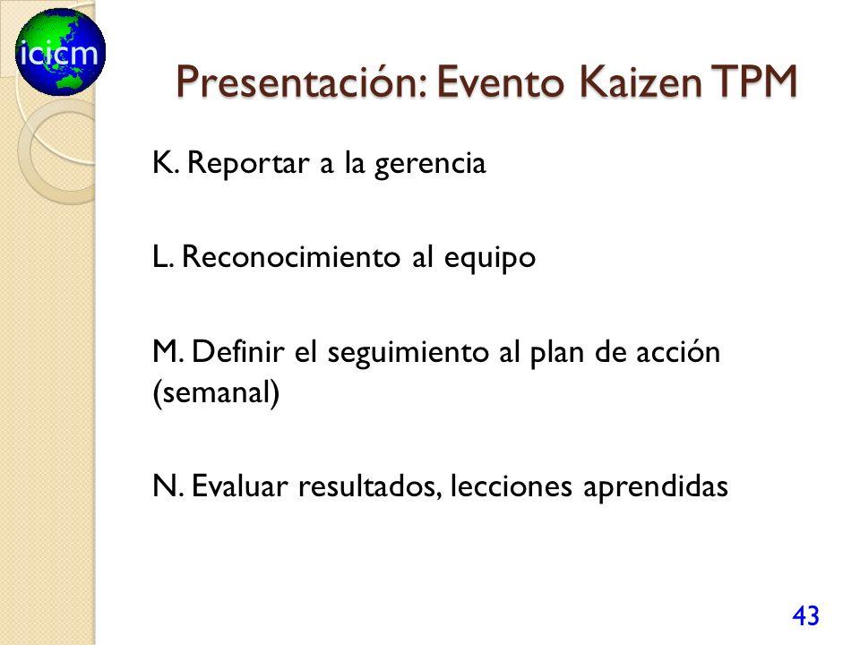 Presentación: Evento Kaizen TPM